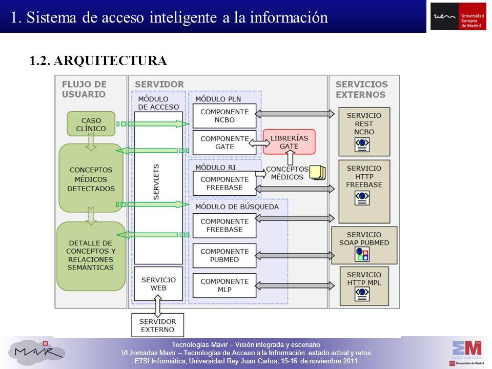 Tecnologías Mavir – Visión integrada y escenario VI Jornadas Mavir – Tecnologías de Acceso a la Información: estado actual y retos ETSI Informática, Universidad Rey Juan Carlos, 15-16 de noviembre 2011 2.