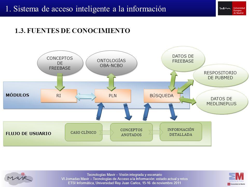 Tecnologías Mavir – Visión integrada y escenario VI Jornadas Mavir – Tecnologías de Acceso a la Información: estado actual y retos ETSI Informática, Universidad Rey Juan Carlos, 15-16 de noviembre 2011 3.