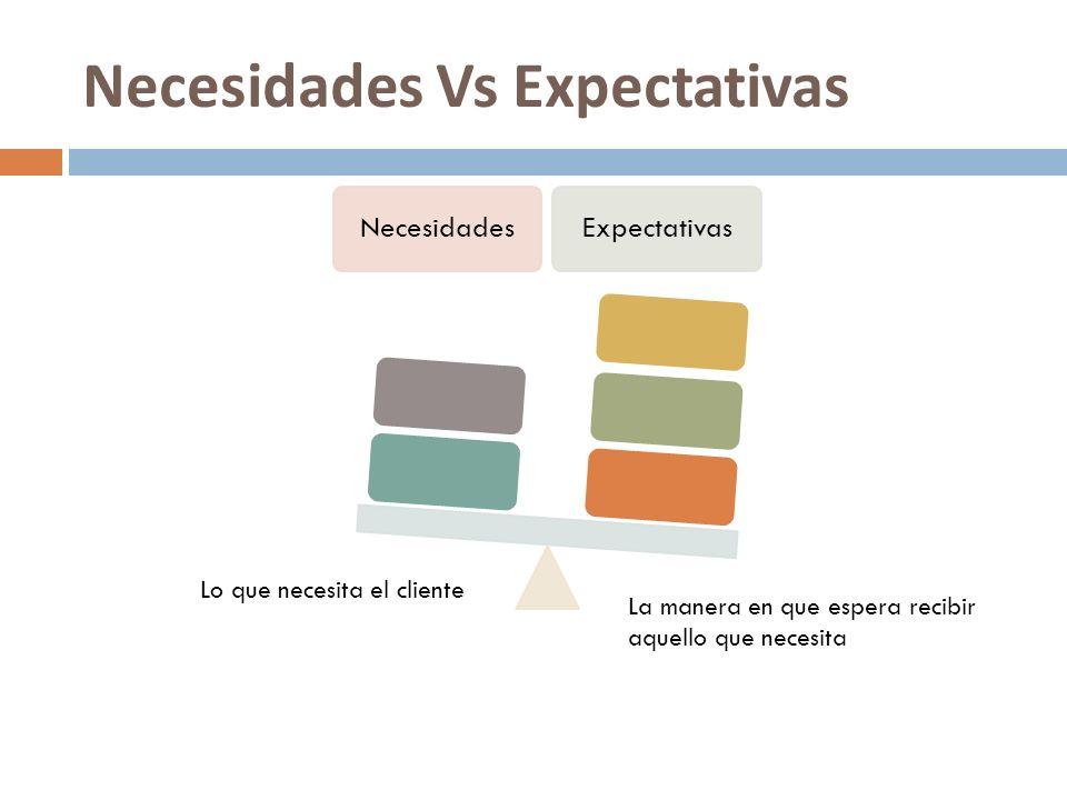 Necesidades Vs Expectativas NecesidadesExpectativas Lo que necesita el cliente La manera en que espera recibir aquello que necesita