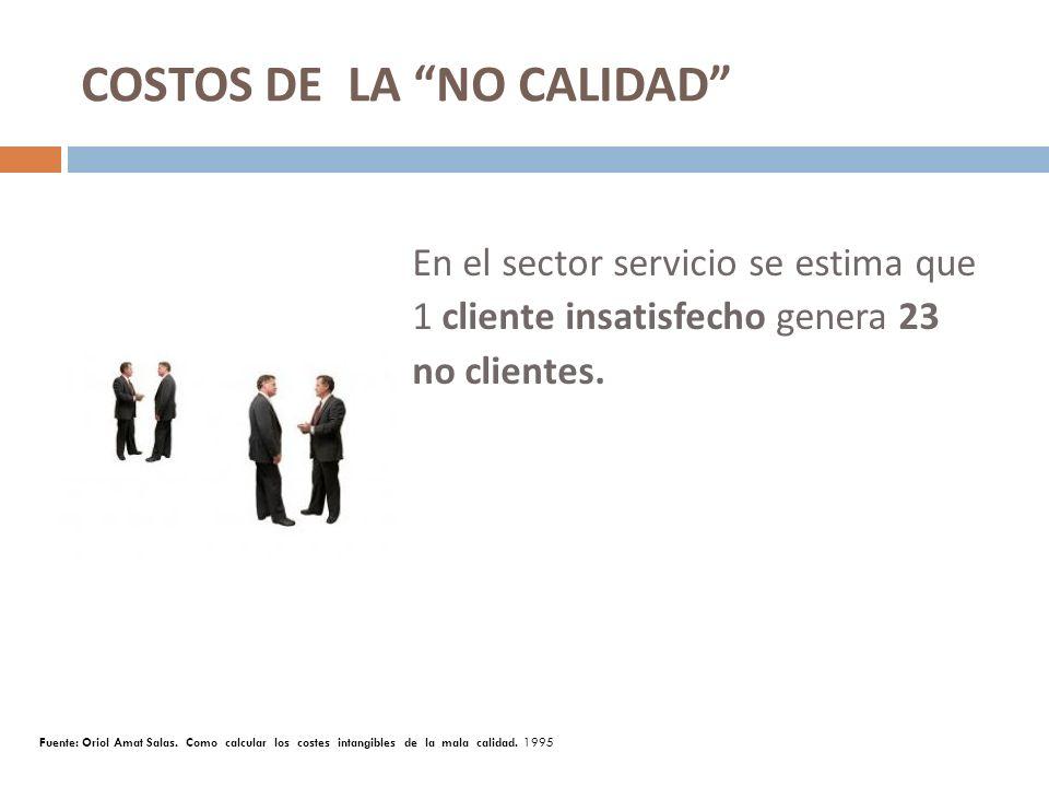 En el sector servicio se estima que 1 cliente insatisfecho genera 23 no clientes. COSTOS DE LA NO CALIDAD Fuente: Oriol Amat Salas. Como calcular los