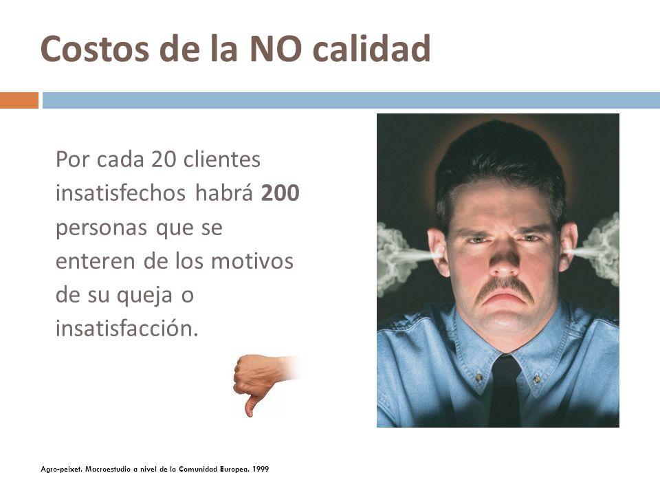 Por cada 20 clientes insatisfechos habrá 200 personas que se enteren de los motivos de su queja o insatisfacción. Agro-peixet. Macroestudio a nivel de