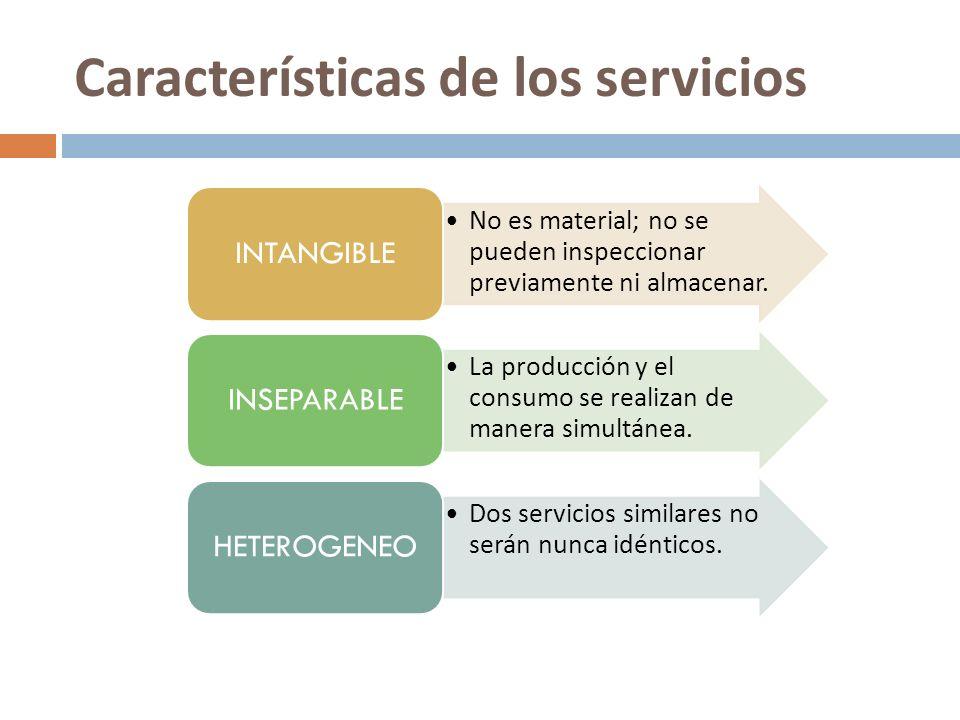 Características de los servicios No es material; no se pueden inspeccionar previamente ni almacenar. INTANGIBLE La producción y el consumo se realizan