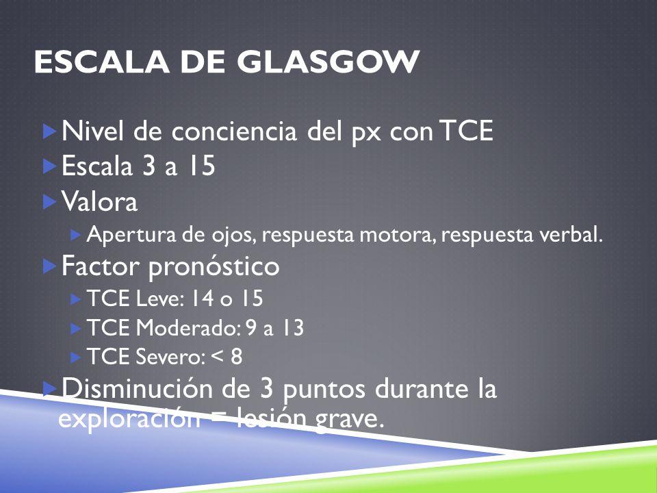 ESCALA DE GLASGOW Nivel de conciencia del px con TCE Escala 3 a 15 Valora Apertura de ojos, respuesta motora, respuesta verbal. Factor pronóstico TCE