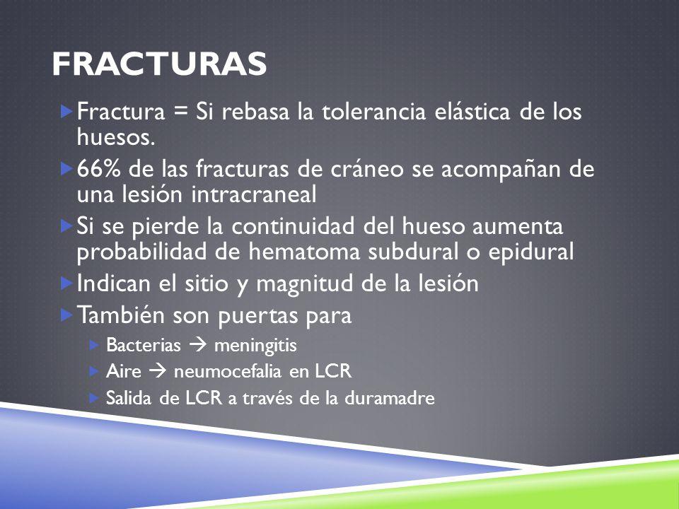 FRACTURAS Fractura = Si rebasa la tolerancia elástica de los huesos. 66% de las fracturas de cráneo se acompañan de una lesión intracraneal Si se pier