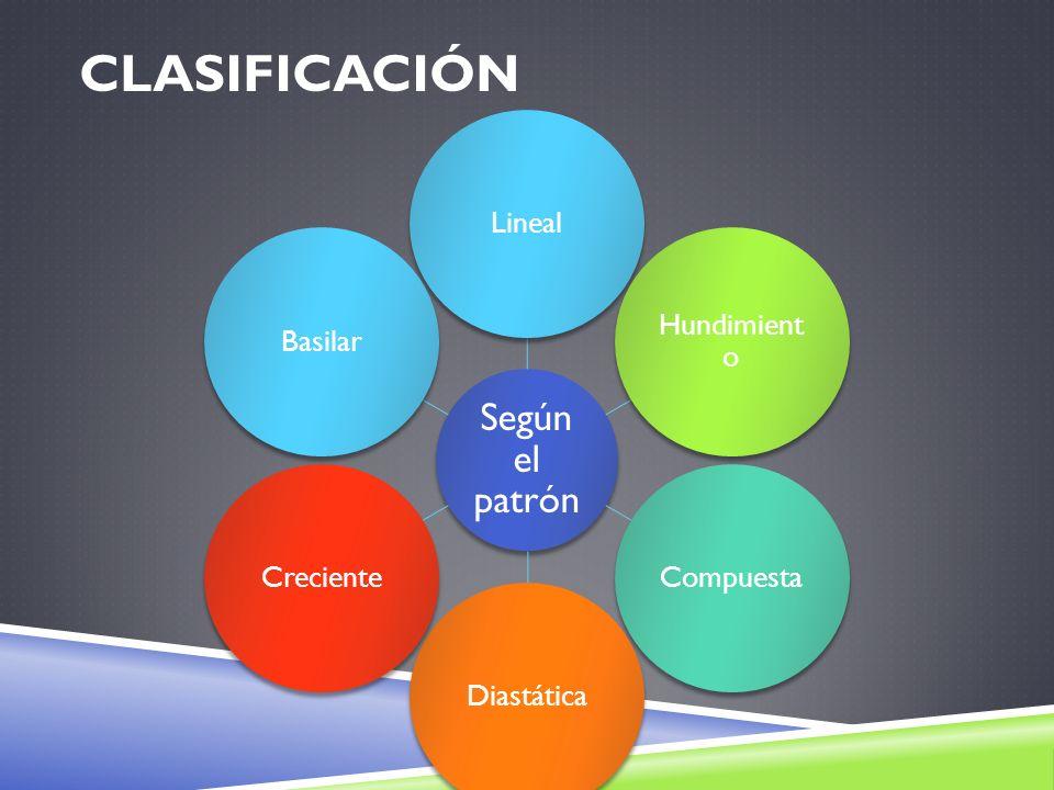 CLASIFICACIÓN Según el patrón Lineal Hundimient o CompuestaDiastáticaCrecienteBasilar