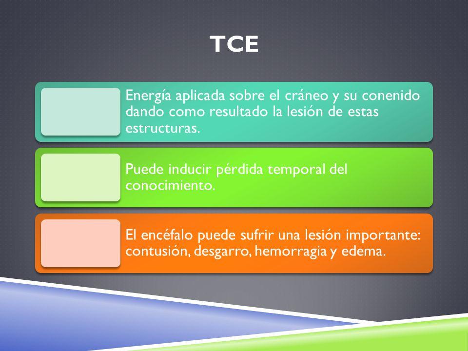 TCE Energía aplicada sobre el cráneo y su conenido dando como resultado la lesión de estas estructuras. Puede inducir pérdida temporal del conocimient