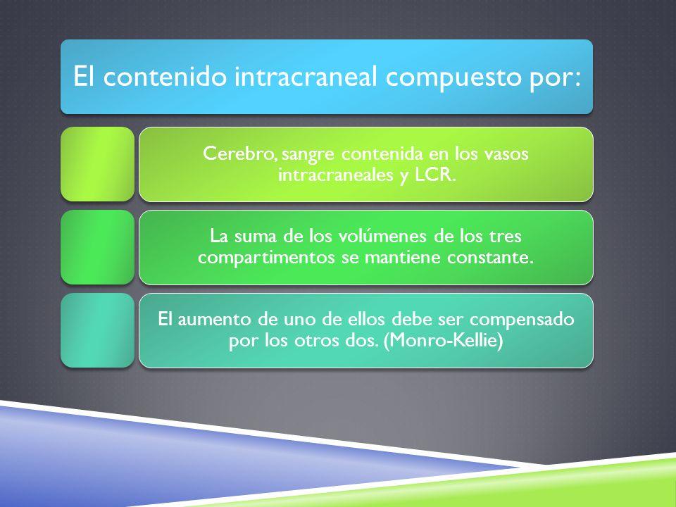 El contenido intracraneal compuesto por: Cerebro, sangre contenida en los vasos intracraneales y LCR. La suma de los volúmenes de los tres compartimen