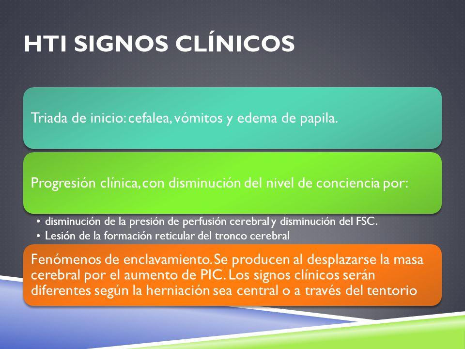 HTI SIGNOS CLÍNICOS Triada de inicio: cefalea, vómitos y edema de papila.Progresión clínica, con disminución del nivel de conciencia por: disminución