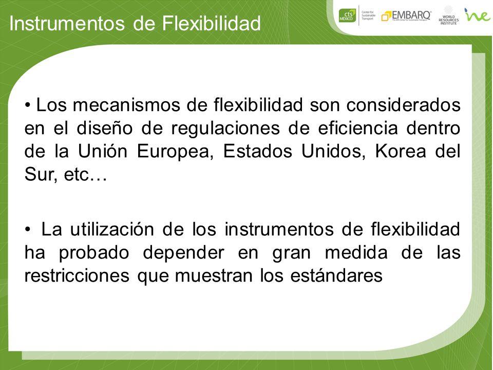 Instrumentos de Flexibilidad Los mecanismos de flexibilidad son considerados en el diseño de regulaciones de eficiencia dentro de la Unión Europea, Estados Unidos, Korea del Sur, etc… La utilización de los instrumentos de flexibilidad ha probado depender en gran medida de las restricciones que muestran los estándares