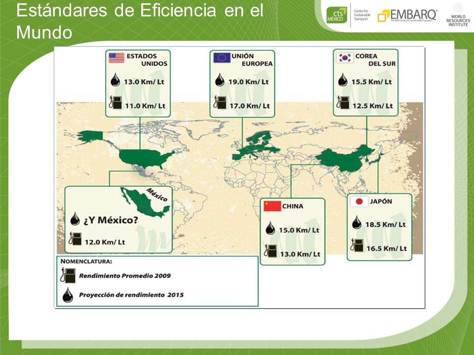 Estándares de Eficiencia en el Mundo