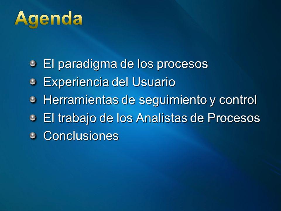 El paradigma de los procesos Experiencia del Usuario Herramientas de seguimiento y control El trabajo de los Analistas de Procesos Conclusiones