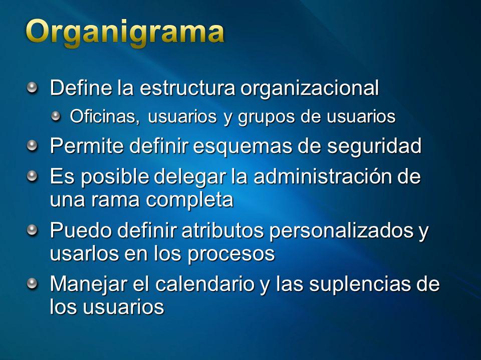 Define la estructura organizacional Oficinas, usuarios y grupos de usuarios Permite definir esquemas de seguridad Es posible delegar la administración de una rama completa Puedo definir atributos personalizados y usarlos en los procesos Manejar el calendario y las suplencias de los usuarios