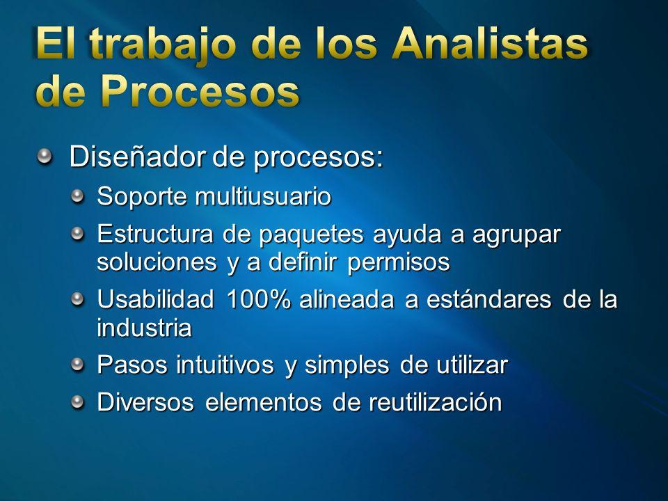 Diseñador de procesos: Soporte multiusuario Estructura de paquetes ayuda a agrupar soluciones y a definir permisos Usabilidad 100% alineada a estándares de la industria Pasos intuitivos y simples de utilizar Diversos elementos de reutilización