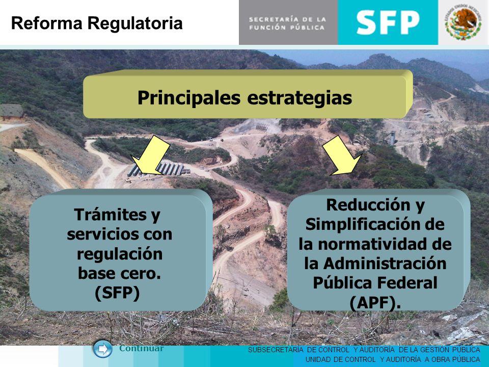 SUBSECRETARÍA DE CONTROL Y AUDITORÍA DE LA GESTIÓN PÚBLICA UNIDAD DE CONTROL Y AUDITORÍA A OBRA PÚBLICA Continuar Reforma Regulatoria Trámites y servicios con regulación base cero.