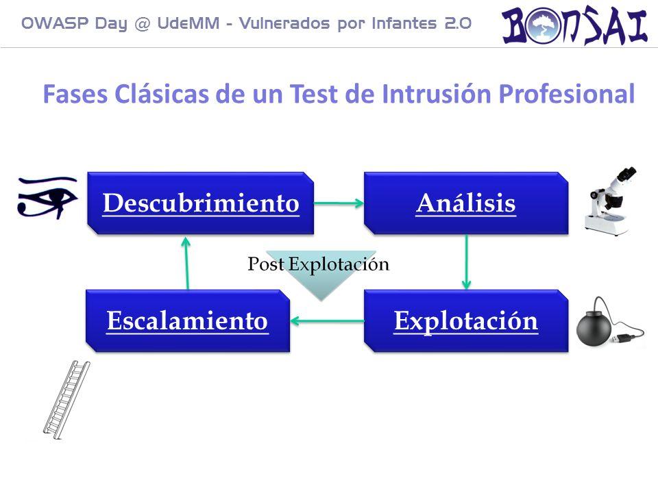 11 OWASP Day @ UdeMM - Vulnerados por Infantes 2.0 Fases Clásicas de un Test de Intrusión Profesional Descubrimiento Análisis Explotación Escalamiento