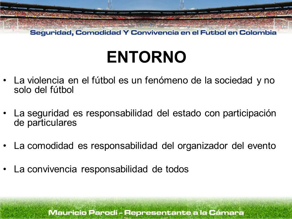 ENTORNO La violencia en el fútbol es un fenómeno de la sociedad y no solo del fútbol La seguridad es responsabilidad del estado con participación de p
