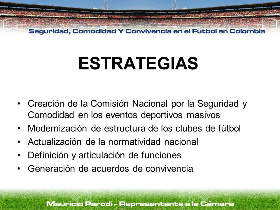 ESTRATEGIAS Creación de la Comisión Nacional por la Seguridad y Comodidad en los eventos deportivos masivos Modernización de estructura de los clubes