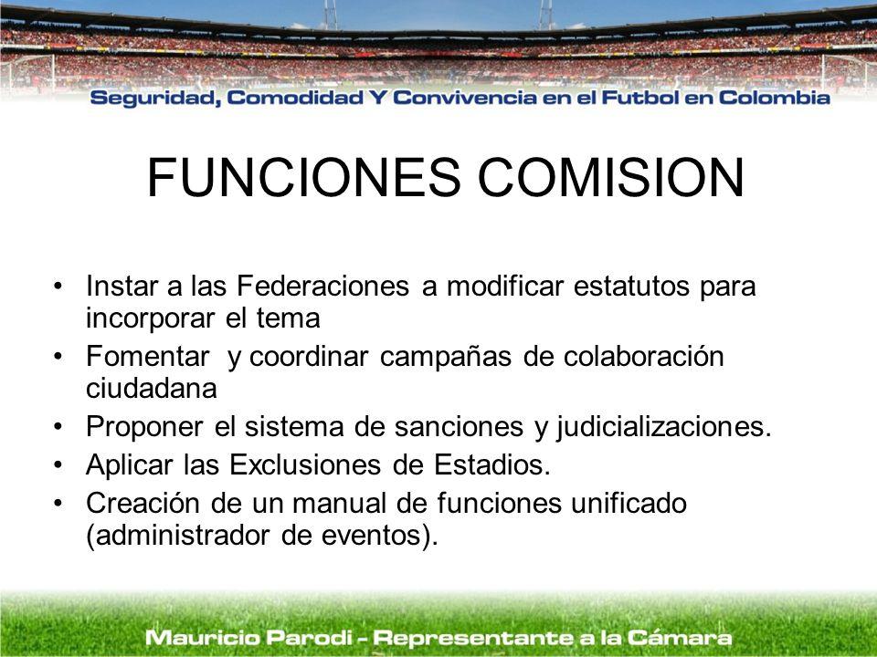 FUNCIONES COMISION Instar a las Federaciones a modificar estatutos para incorporar el tema Fomentar y coordinar campañas de colaboración ciudadana Pro