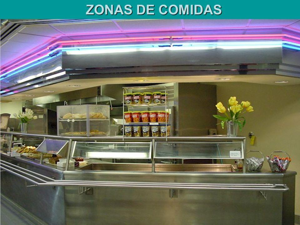 ZONAS DE COMIDAS