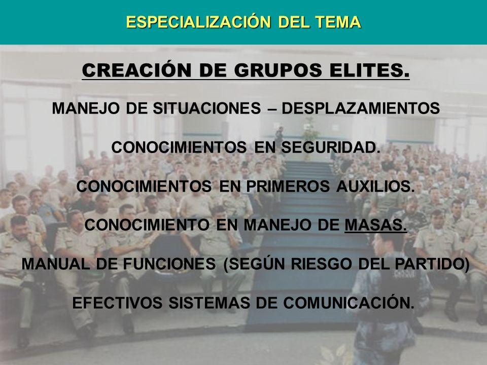 ESPECIALIZACIÓN DEL TEMA CREACIÓN DE GRUPOS ELITES. CREACIÓN DE GRUPOS ELITES. MANEJO DE SITUACIONES – DESPLAZAMIENTOS CONOCIMIENTOS EN SEGURIDAD. CON