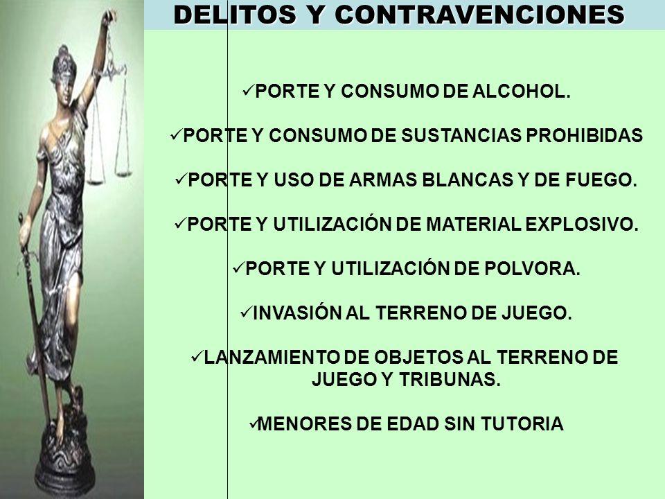 DELITOS Y CONTRAVENCIONES PORTE Y CONSUMO DE ALCOHOL. PORTE Y CONSUMO DE SUSTANCIAS PROHIBIDAS PORTE Y USO DE ARMAS BLANCAS Y DE FUEGO. PORTE Y UTILIZ