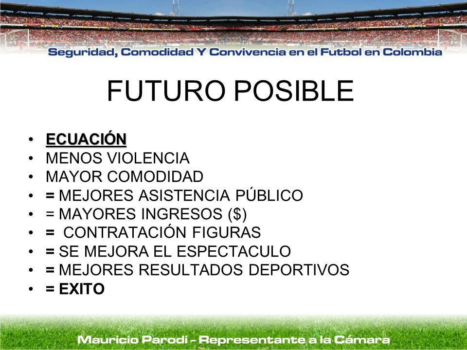 FUTURO POSIBLE ECUACIÓNECUACIÓN MENOS VIOLENCIA MAYOR COMODIDAD = MEJORES ASISTENCIA PÚBLICO = MAYORES INGRESOS ($) = CONTRATACIÓN FIGURAS = SE MEJORA