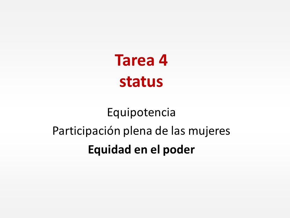 Tarea 4 status Equipotencia Participación plena de las mujeres Equidad en el poder