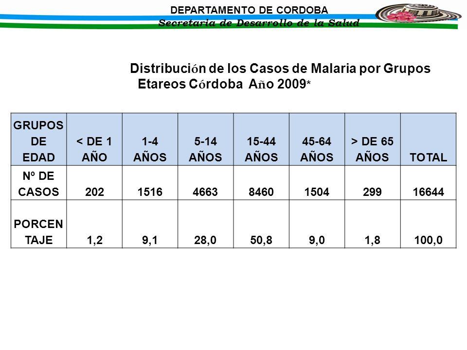 DEPARTAMENTO DE CORDOBA Secretaria de Desarrollo de la Salud Distribuci ó n de los Casos de Malaria por Grupos Etareos C ó rdoba A ñ o 2009 * GRUPOS D