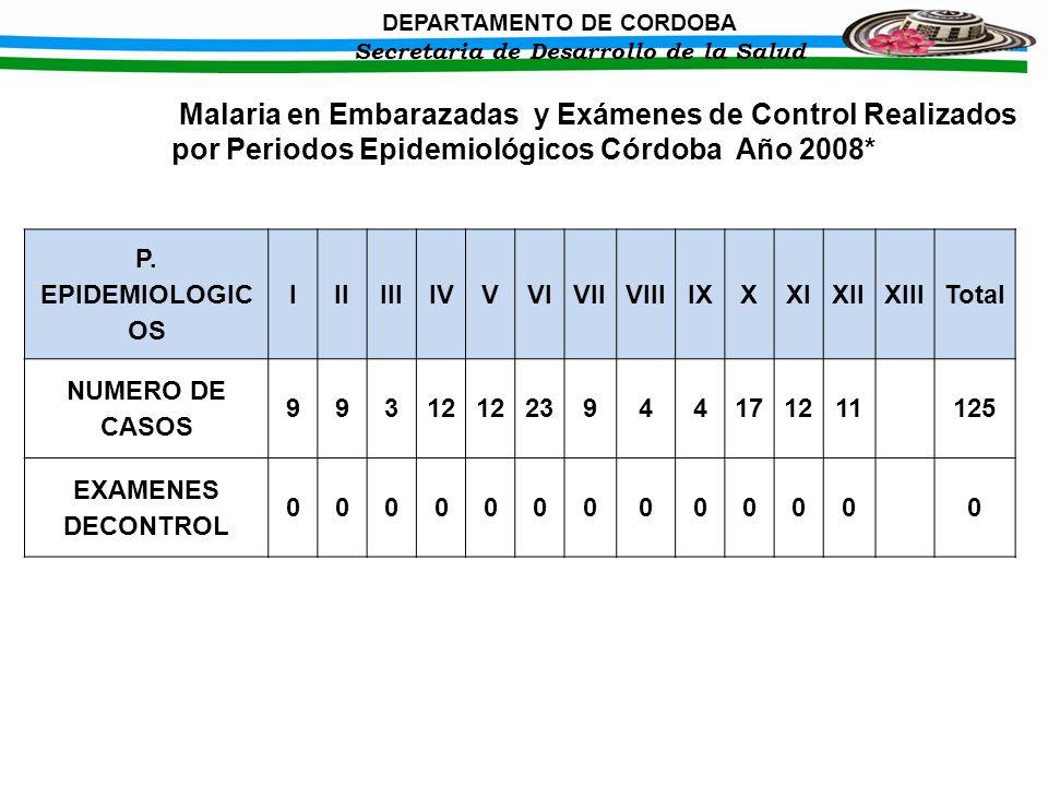 DEPARTAMENTO DE CORDOBA Secretaria de Desarrollo de la Salud Malaria en Embarazadas y Exámenes de Control Realizados por Periodos Epidemiológicos Córd