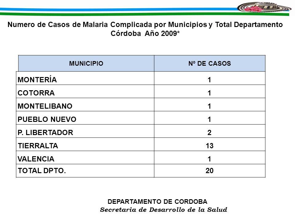 DEPARTAMENTO DE CORDOBA Secretaria de Desarrollo de la Salud Numero de Casos de Malaria Complicada por Municipios y Total Departamento Córdoba Año 200