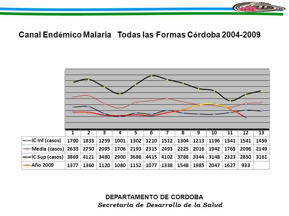 DEPARTAMENTO DE CORDOBA Secretaria de Desarrollo de la Salud Canal End é mico Malaria Todas las Formas C ó rdoba 2004-2009