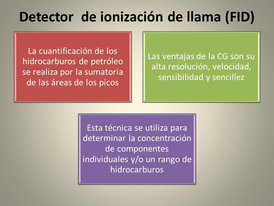 Detector de ionización de llama (FID) La cuantificación de los hidrocarburos de petróleo se realiza por la sumatoria de las áreas de los picos Las ven