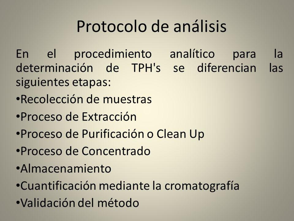 Protocolo de análisis En el procedimiento analítico para la determinación de TPH's se diferencian las siguientes etapas: Recolección de muestras Proce