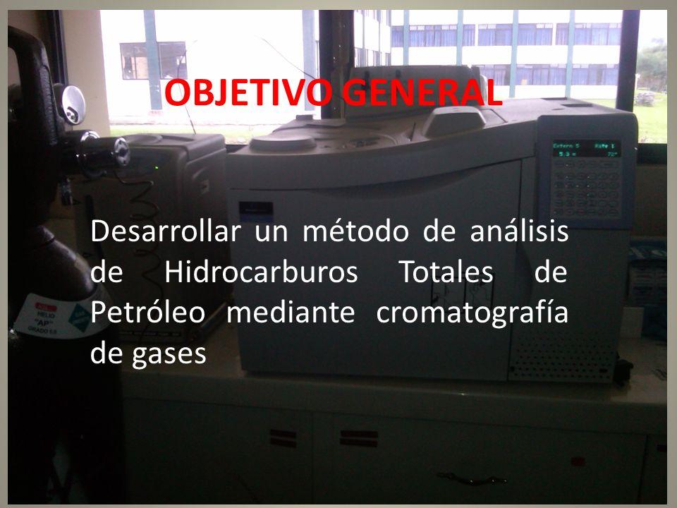 OBJETIVO GENERAL Desarrollar un método de análisis de Hidrocarburos Totales de Petróleo mediante cromatografía de gases
