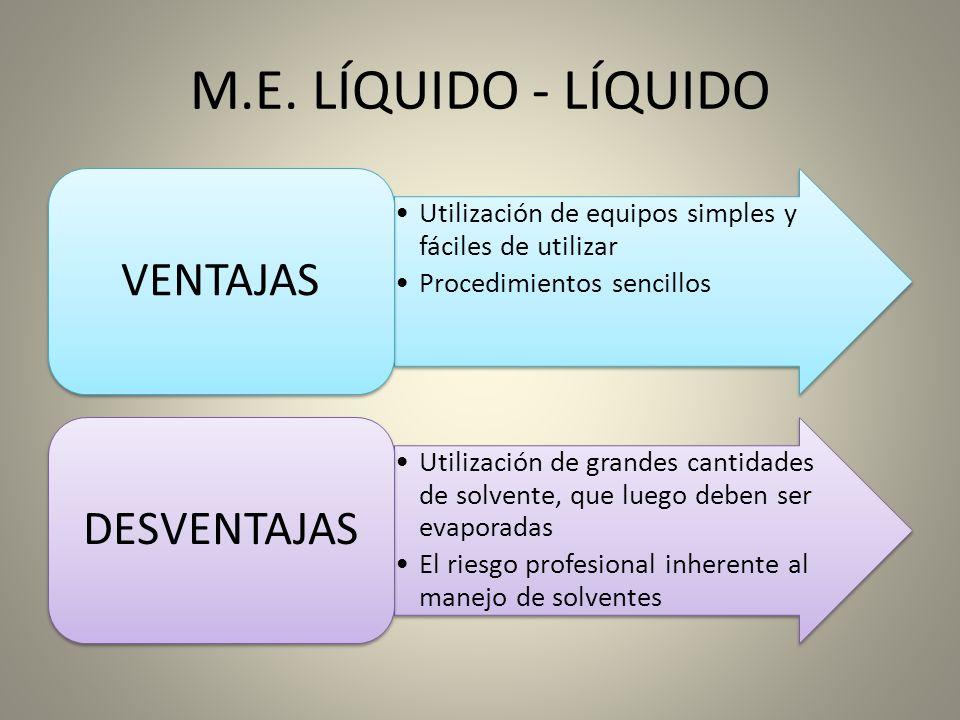 M.E. LÍQUIDO - LÍQUIDO Utilización de equipos simples y fáciles de utilizar Procedimientos sencillos VENTAJAS Utilización de grandes cantidades de sol