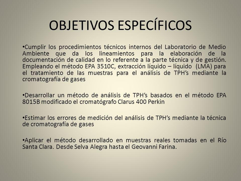 OBJETIVOS ESPECÍFICOS Cumplir los procedimientos técnicos internos del Laboratorio de Medio Ambiente que da los lineamientos para la elaboración de la