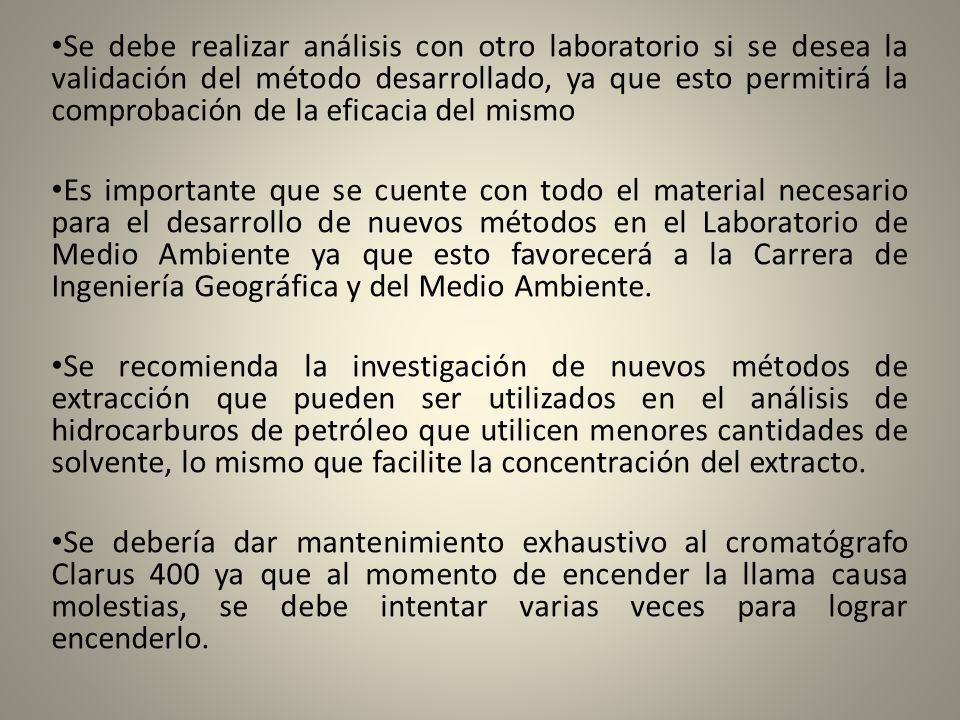Se debe realizar análisis con otro laboratorio si se desea la validación del método desarrollado, ya que esto permitirá la comprobación de la eficacia