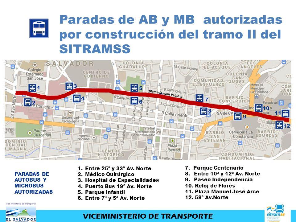 Alameda Juan Pablo II 1 3 4 2 5 6 7 8 10 9 11 12 Paradas de AB y MB autorizadas por construcción del tramo II del SITRAMSS 1.Entre 25ª y 33ª Av. Norte