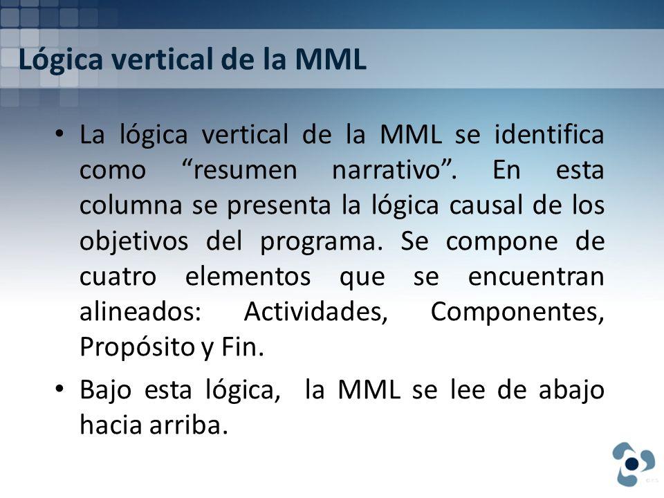 Lógica vertical de la MML La lógica vertical de la MML se identifica como resumen narrativo. En esta columna se presenta la lógica causal de los objet