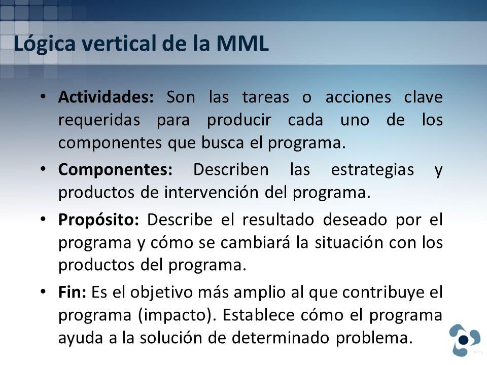 Lógica vertical de la MML Actividades: Son las tareas o acciones clave requeridas para producir cada uno de los componentes que busca el programa. Com