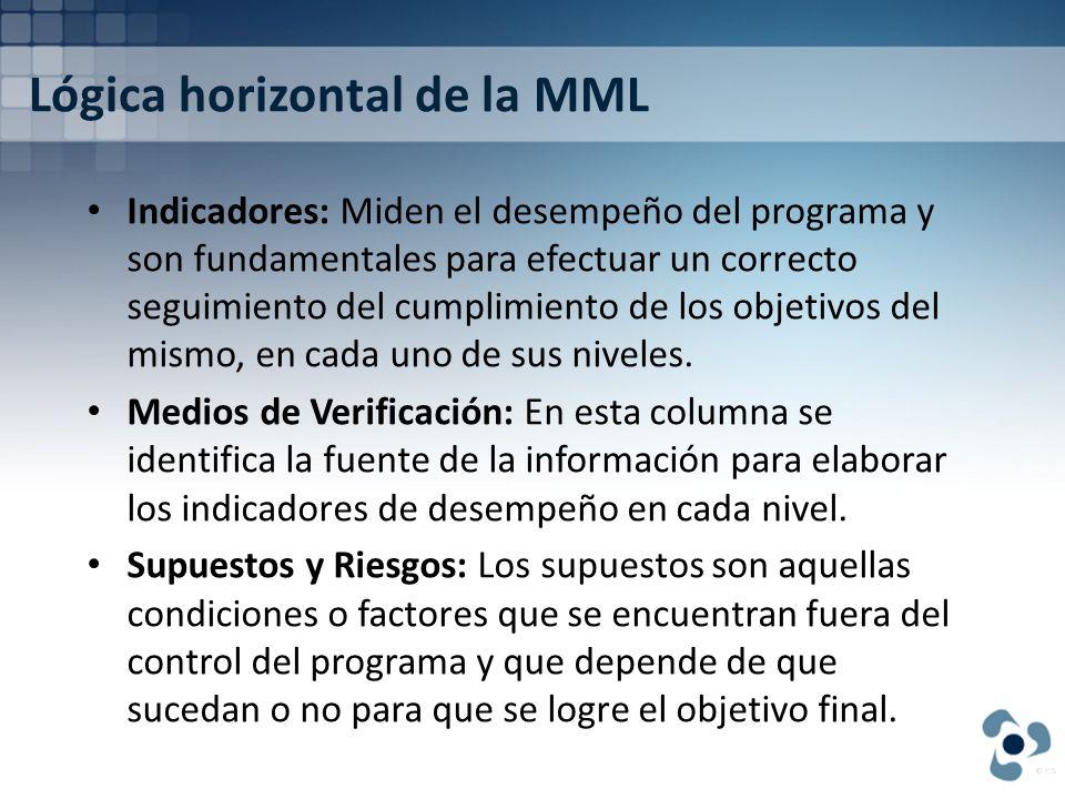 Lógica horizontal de la MML Indicadores: Miden el desempeño del programa y son fundamentales para efectuar un correcto seguimiento del cumplimiento de