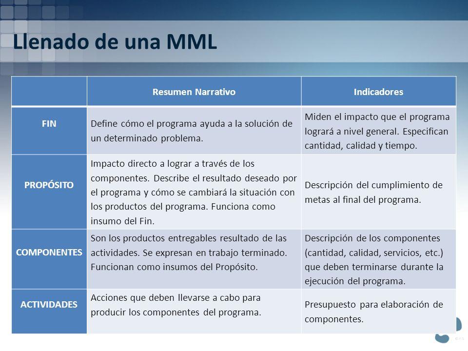 Llenado de una MML Resumen NarrativoIndicadores FIN Define cómo el programa ayuda a la solución de un determinado problema. Miden el impacto que el pr