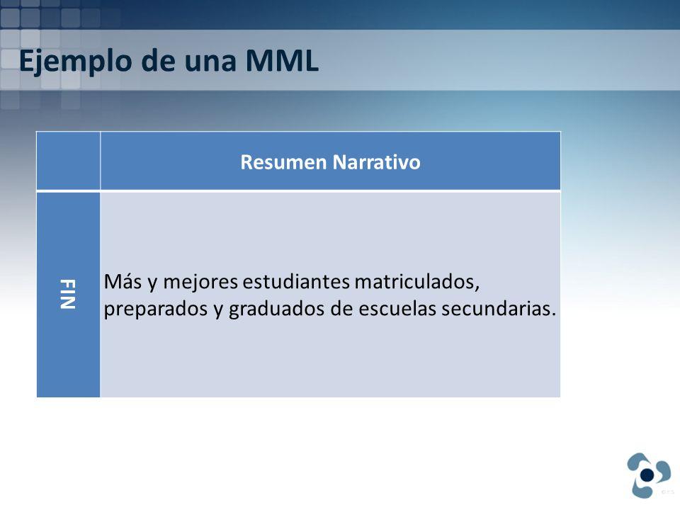 Ejemplo de una MML Resumen Narrativo FIN Más y mejores estudiantes matriculados, preparados y graduados de escuelas secundarias.