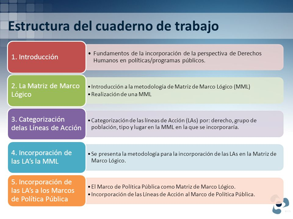 Estructura del cuaderno de trabajo Fundamentos de la incorporación de la perspectiva de Derechos Humanos en políticas/programas públicos. 1. Introducc