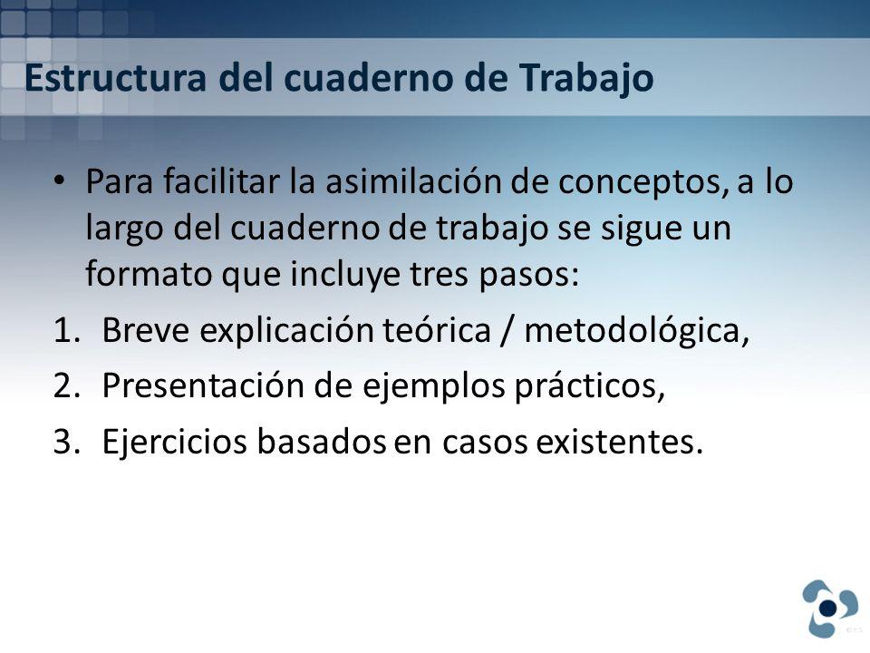 Estructura del cuaderno de Trabajo Para facilitar la asimilación de conceptos, a lo largo del cuaderno de trabajo se sigue un formato que incluye tres