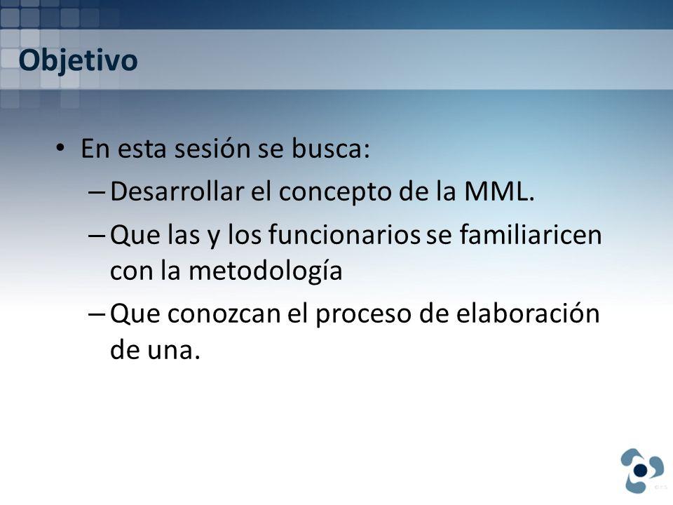 Objetivo En esta sesión se busca: – Desarrollar el concepto de la MML. – Que las y los funcionarios se familiaricen con la metodología – Que conozcan