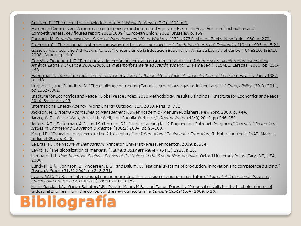 Bibliografía Drucker, P.