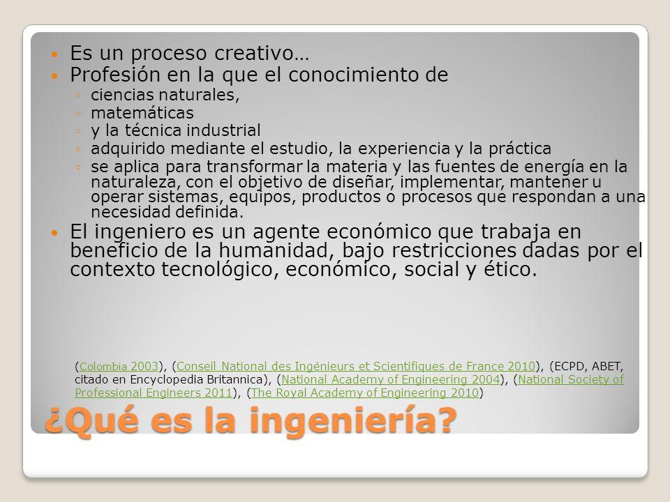 ¿Qué es la ingeniería? Es un proceso creativo… Profesión en la que el conocimiento de ciencias naturales, matemáticas y la técnica industrial adquirid