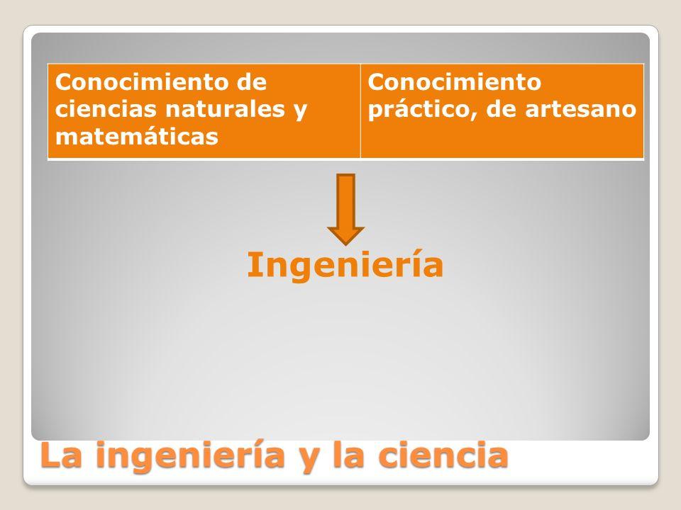 La ingeniería y la ciencia Conocimiento de ciencias naturales y matemáticas Conocimiento práctico, de artesano Ingeniería