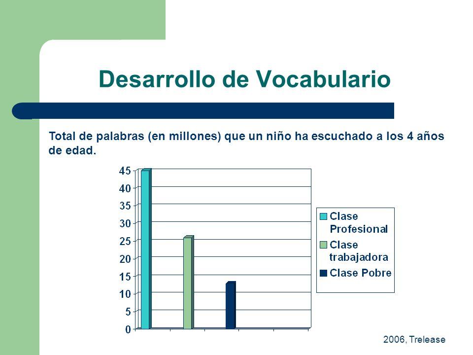 Desarrollo de Vocabulario Total de palabras (en millones) que un niño ha escuchado a los 4 años de edad. 2006, Trelease